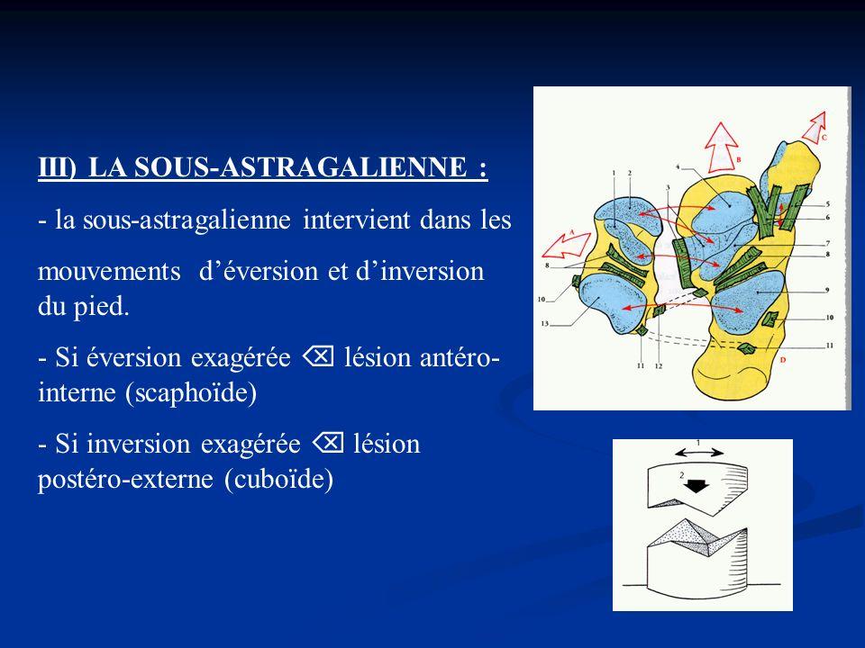 - interrogatoire - signes communs aux entorses - difficultés position debout - palpation interligne douloureuse - tests spécifiques de la sous-astragalienne ++