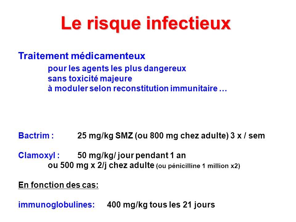 Le risque infectieux Traitement médicamenteux pour les agents les plus dangereux sans toxicité majeure à moduler selon reconstitution immunitaire … Ba
