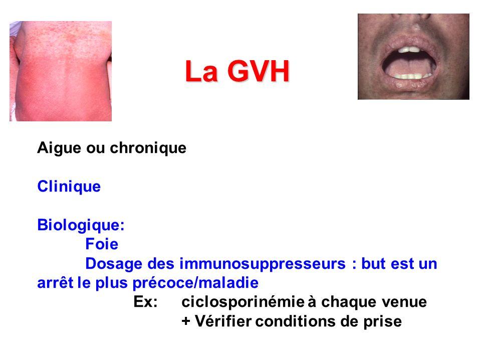 La GVH Aigue ou chronique Clinique Biologique: Foie Dosage des immunosuppresseurs : but est un arrêt le plus précoce/maladie Ex:ciclosporinémie à chaq