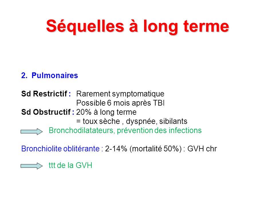 Séquelles à long terme 2.Pulmonaires Sd Restrictif : Rarement symptomatique Possible 6 mois après TBI Sd Obstructif : 20% à long terme = toux sèche, d