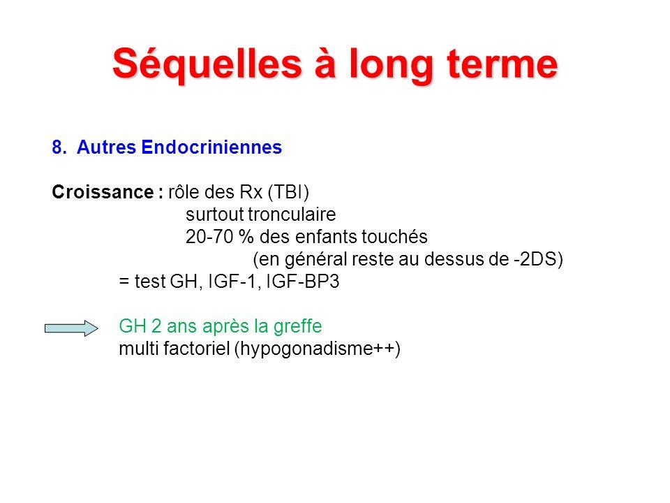 Séquelles à long terme 8. Autres Endocriniennes Croissance : rôle des Rx (TBI) surtout tronculaire 20-70 % des enfants touchés (en général reste au de