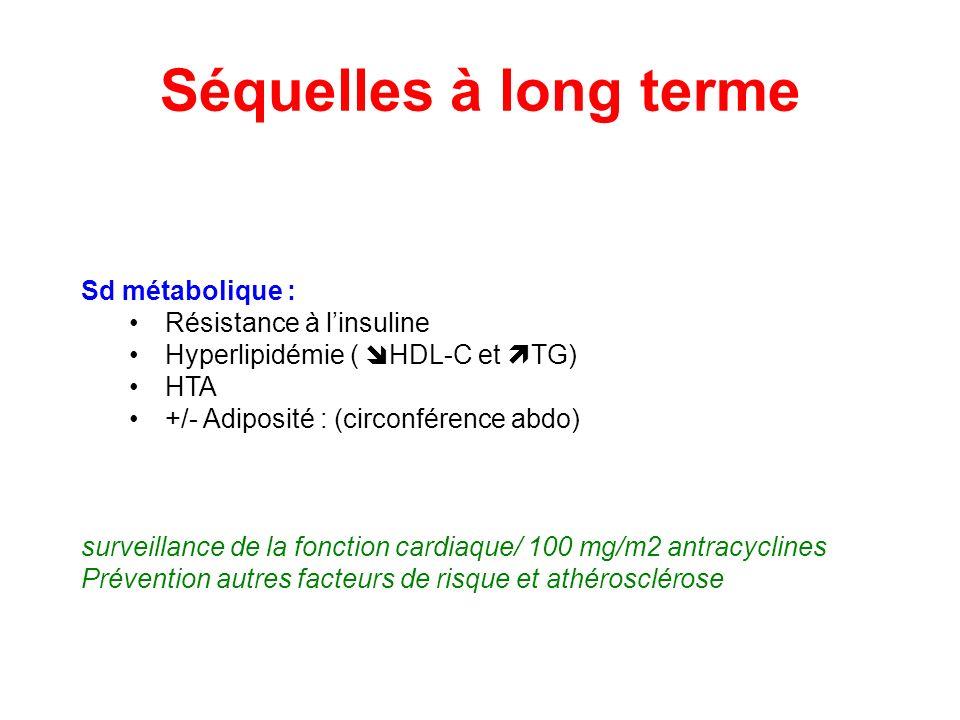 Séquelles à long terme Sd métabolique : Résistance à linsuline Hyperlipidémie ( HDL-C et TG) HTA +/- Adiposité : (circonférence abdo) surveillance de