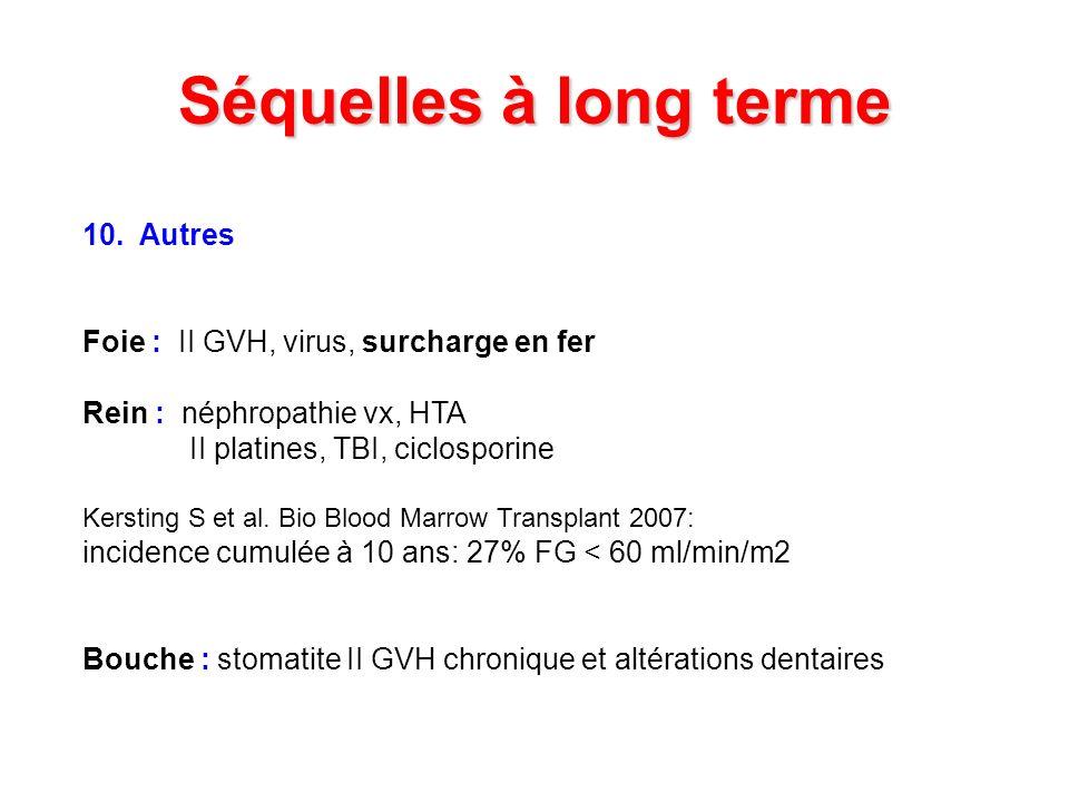 Séquelles à long terme 10. Autres Foie : II GVH, virus, surcharge en fer Rein : néphropathie vx, HTA II platines, TBI, ciclosporine Kersting S et al.