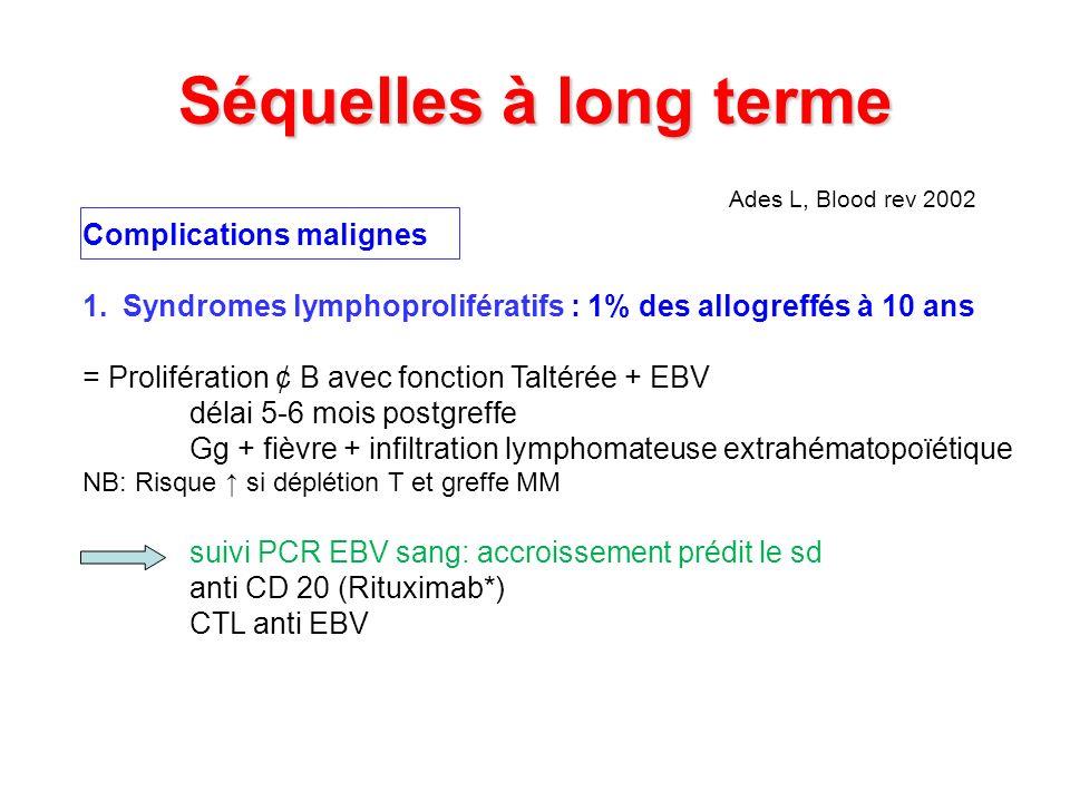 Séquelles à long terme Complications malignes 1.Syndromes lymphoprolifératifs : 1% des allogreffés à 10 ans = Prolifération ¢ B avec fonction Taltérée
