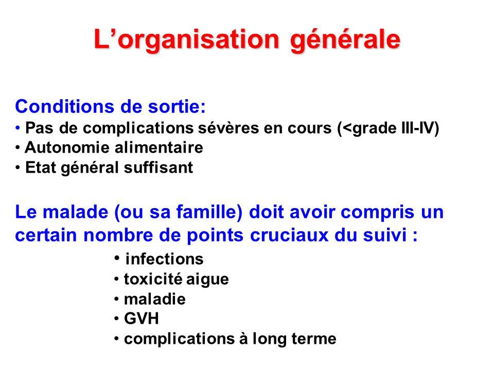 Lorganisation générale Conditions de sortie: Pas de complications sévères en cours (<grade III-IV) Autonomie alimentaire Etat général suffisant Le mal
