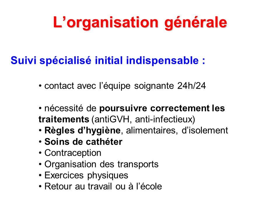 Lorganisation générale Suivi spécialisé initial indispensable : contact avec léquipe soignante 24h/24 nécessité de poursuivre correctement les traitem