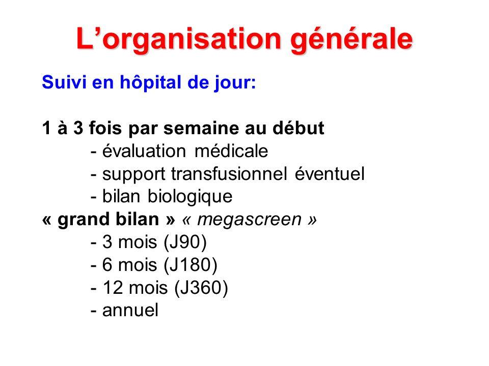 Suivi en hôpital de jour: 1 à 3 fois par semaine au début - évaluation médicale - support transfusionnel éventuel - bilan biologique « grand bilan » «