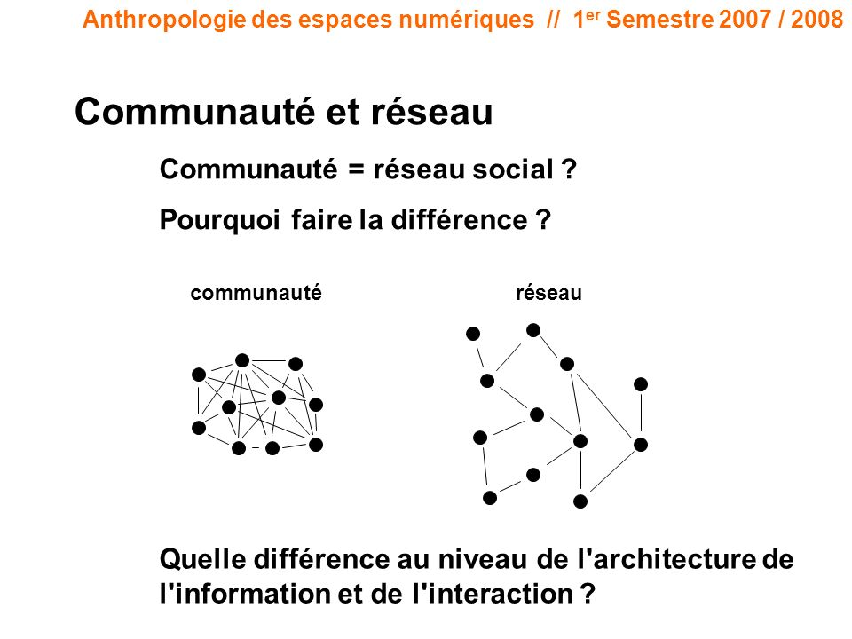 Anthropologie des espaces numériques // 1 er Semestre 2007 / 2008 Communauté et réseau Communauté = réseau social ? Pourquoi faire la différence ? com