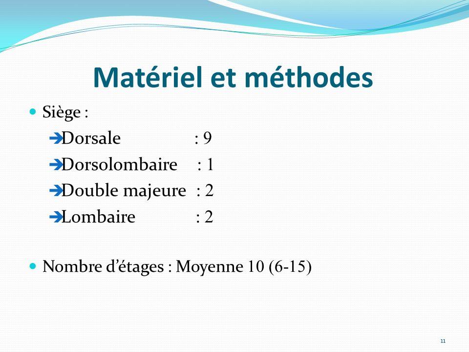 Matériel et méthodes Siège : Dorsale : 9 Dorsolombaire : 1 Double majeure : 2 Lombaire : 2 Nombre détages : Moyenne 10 (6-15) 11