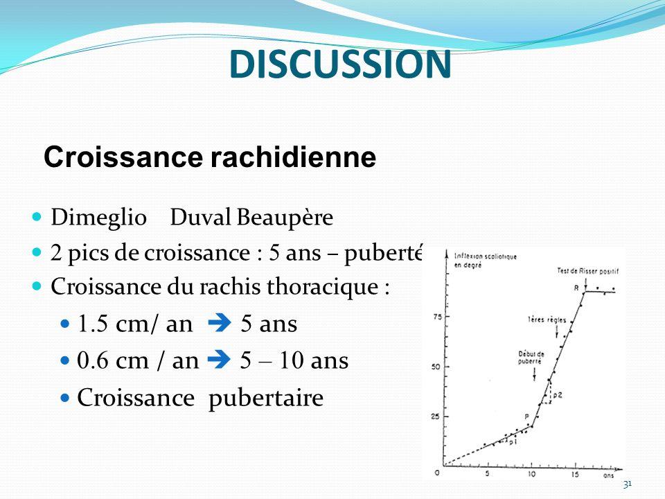 DISCUSSION Dimeglio Duval Beaupère 2 pics de croissance : 5 ans – puberté Croissance du rachis thoracique : 1.5 cm/ an 5 ans 0.6 cm / an 5 – 10 ans Croissance pubertaire Croissance rachidienne 31