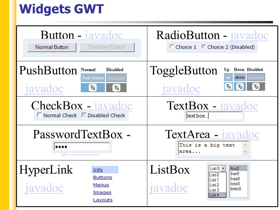 Widgets GWT TextArea - javadocjavadocPasswordTextBox - javadoc javadoc ListBox javadoc HyperLink javadoc TextBox - javadocjavadocCheckBox - javadocjavadoc ToggleButton javadoc PushButton javadoc RadioButton - javadocjavadocButton - javadocjavadoc