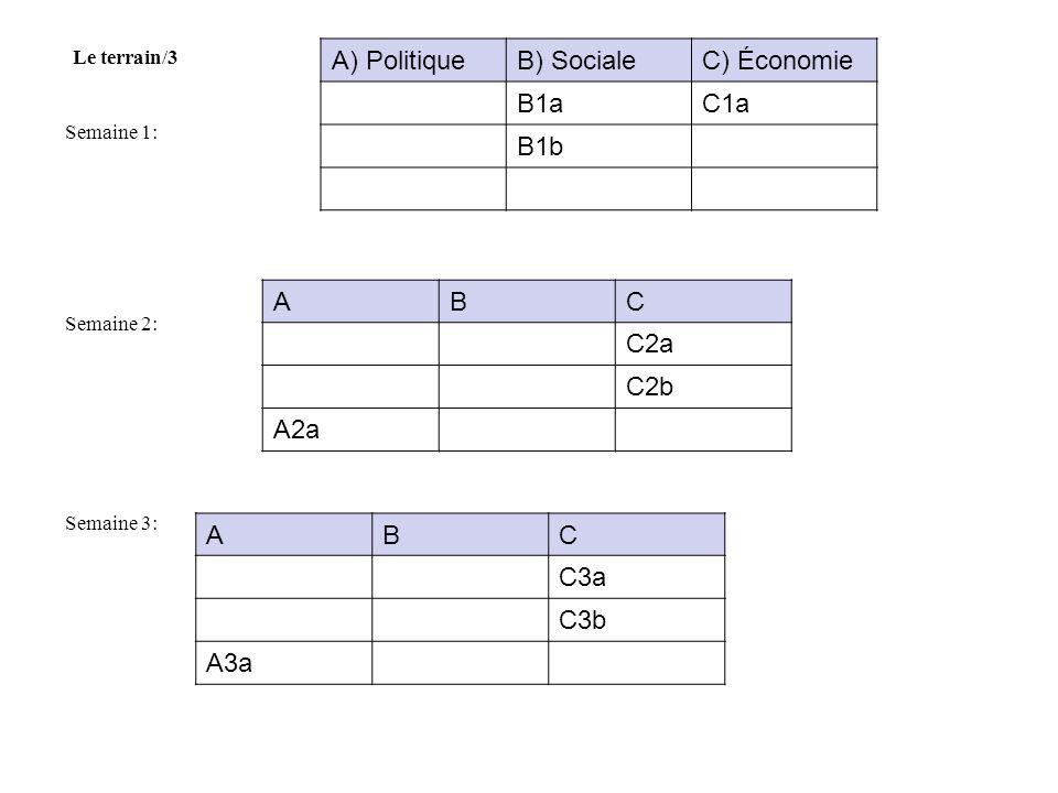 A) PolitiqueB) SocialeC) Économie B1aC1a B1b ABC C2a C2b A2a ABC C3a C3b A3a Semaine 1: Semaine 2: Semaine 3: Le terrain/3