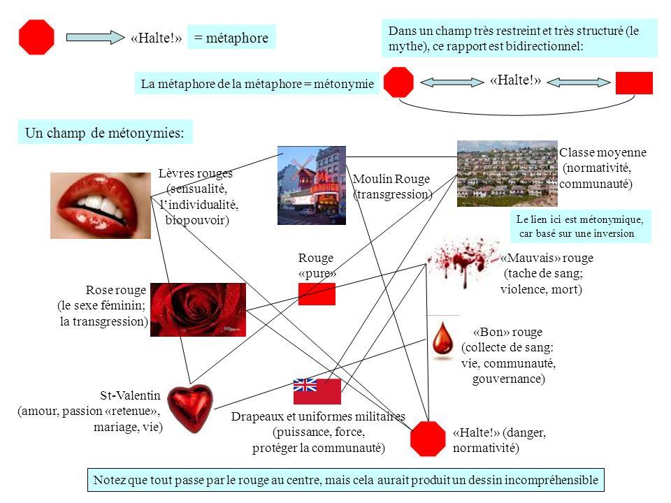 «Halte!» «Bon» rouge (collecte de sang: vie, communauté, gouvernance) «Mauvais» rouge (tache de sang; violence, mort) Rouge «pure» = métaphore Rose ro