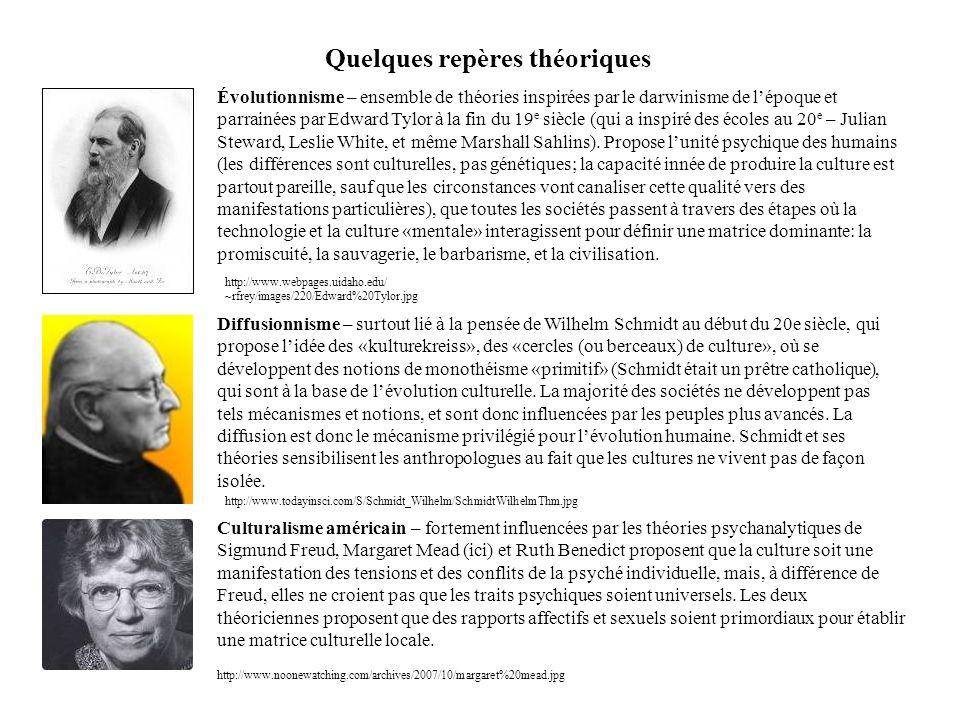 Quelques repères théoriques http://www.webpages.uidaho.edu/ ~rfrey/images/220/Edward%20Tylor.jpg Évolutionnisme – ensemble de théories inspirées par l