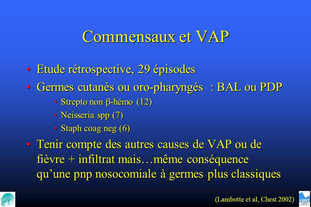 Commensaux et VAP Etude rétrospective, 29 épisodesEtude rétrospective, 29 épisodes Germes cutanés ou oro-pharyngés : BAL ou PDPGermes cutanés ou oro-pharyngés : BAL ou PDP Strepto non -hémo (12)Strepto non -hémo (12) Neisseria spp (7)Neisseria spp (7) Staph coag neg (6)Staph coag neg (6) Tenir compte des autres causes de VAP ou de fièvre + infiltrat mais…même conséquence quune pnp nosocomiale à germes plus classiquesTenir compte des autres causes de VAP ou de fièvre + infiltrat mais…même conséquence quune pnp nosocomiale à germes plus classiques (Lambotte et al, Chest 2002)