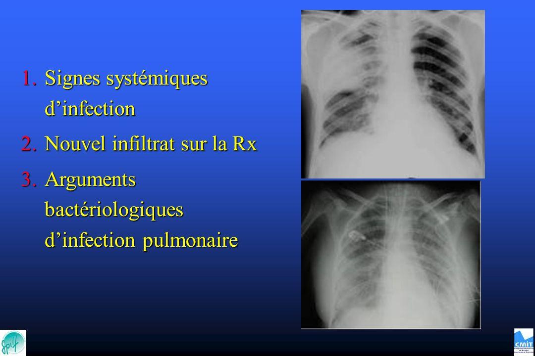 1.Signes systémiques dinfection 2.Nouvel infiltrat sur la Rx 3.Arguments bactériologiques dinfection pulmonaire