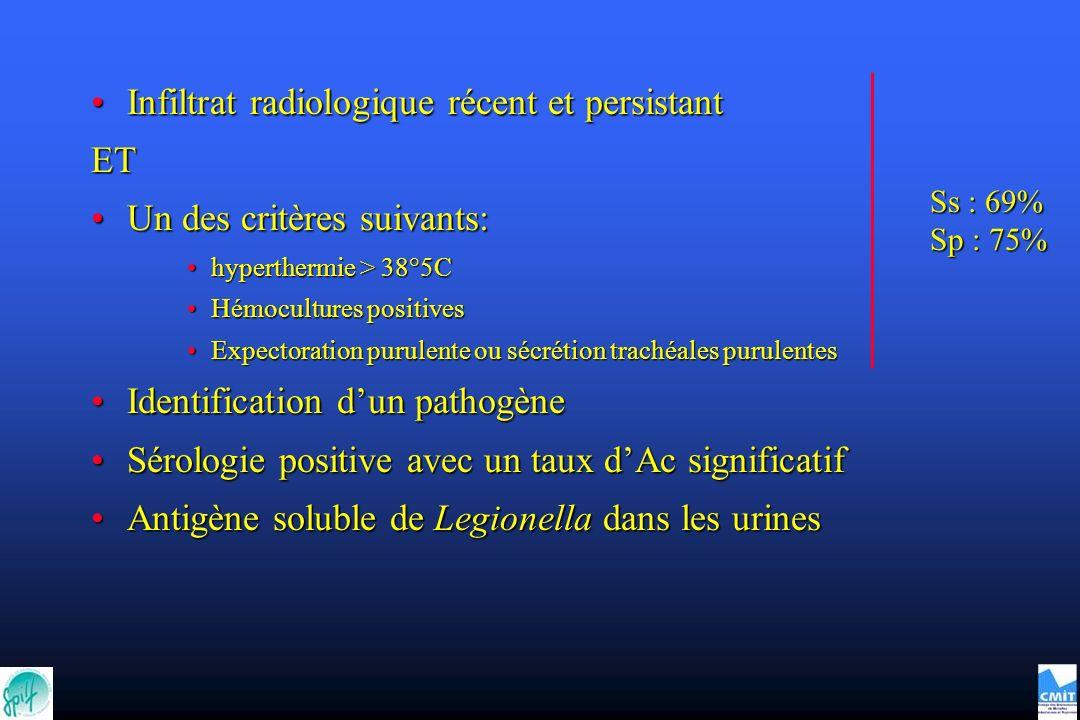 Infiltrat radiologique récent et persistantInfiltrat radiologique récent et persistantET Un des critères suivants:Un des critères suivants: hypertherm