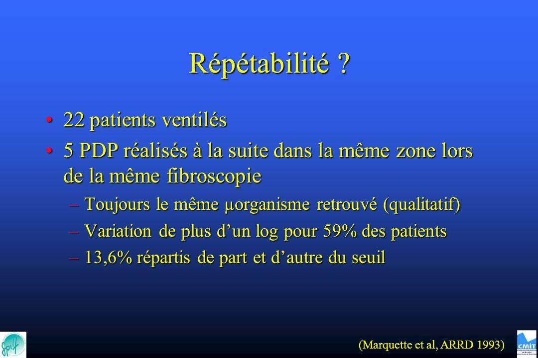 Répétabilité ? 22 patients ventilés22 patients ventilés 5 PDP réalisés à la suite dans la même zone lors de la même fibroscopie5 PDP réalisés à la sui