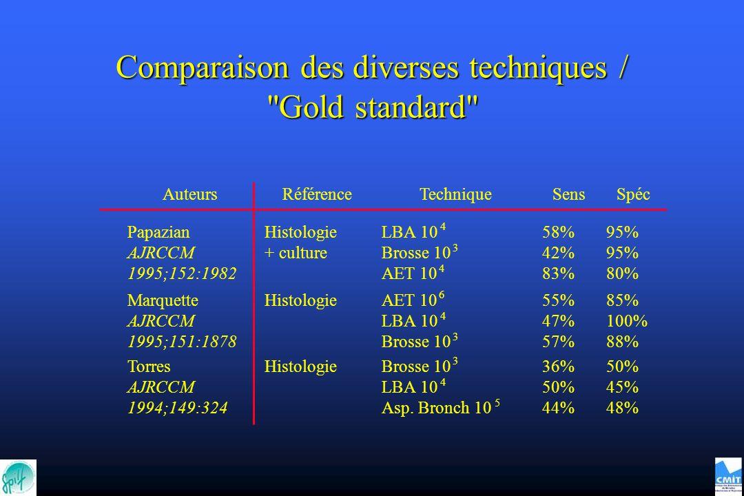 Comparaison des diverses techniques / Gold standard Auteurs Référence Technique Sens Spéc Papazian AJRCCM 1995;152:1982 Histologie + culture LBA 10 4 Brosse 10 3 AET 10 4 58% 42% 83% 95% 80% Marquette AJRCCM 1995;151:1878 Histologie AET 10 6 LBA 10 4 Brosse 10 3 55% 47% 57% 85% 100% 88% Torres AJRCCM 1994;149:324 Histologie Brosse 10 3 LBA 10 4 Asp.