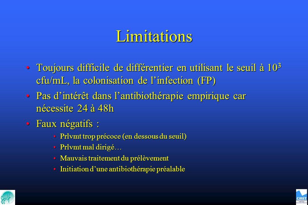 Limitations Toujours difficile de différentier en utilisant le seuil à 10 3 cfu/mL, la colonisation de linfection (FP)Toujours difficile de différentier en utilisant le seuil à 10 3 cfu/mL, la colonisation de linfection (FP) Pas dintérêt dans lantibiothérapie empirique car nécessite 24 à 48hPas dintérêt dans lantibiothérapie empirique car nécessite 24 à 48h Faux négatifs :Faux négatifs : Prlvmt trop précoce (en dessous du seuil)Prlvmt trop précoce (en dessous du seuil) Prlvmt mal dirigé…Prlvmt mal dirigé… Mauvais traitement du prélèvementMauvais traitement du prélèvement Initiation dune antibiothérapie préalableInitiation dune antibiothérapie préalable