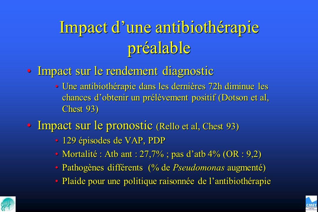 Impact dune antibiothérapie préalable Impact sur le rendement diagnosticImpact sur le rendement diagnostic Une antibiothérapie dans les dernières 72h diminue les chances dobtenir un prélèvement positif (Dotson et al, Chest 93)Une antibiothérapie dans les dernières 72h diminue les chances dobtenir un prélèvement positif (Dotson et al, Chest 93) Impact sur le pronostic (Rello et al, Chest 93)Impact sur le pronostic (Rello et al, Chest 93) 129 épisodes de VAP, PDP129 épisodes de VAP, PDP Mortalité : Atb ant : 27,7% ; pas datb 4% (OR : 9,2)Mortalité : Atb ant : 27,7% ; pas datb 4% (OR : 9,2) Pathogènes différents (% de Pseudomonas augmenté)Pathogènes différents (% de Pseudomonas augmenté) Plaide pour une politique raisonnée de lantibiothérapiePlaide pour une politique raisonnée de lantibiothérapie