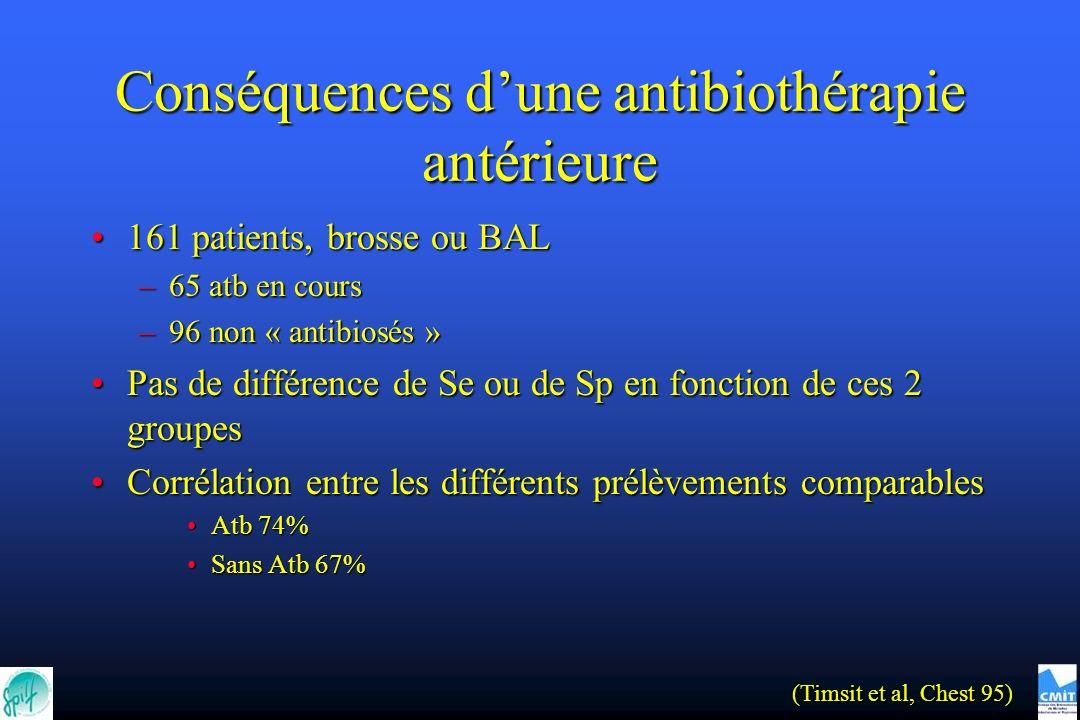 Conséquences dune antibiothérapie antérieure 161 patients, brosse ou BAL161 patients, brosse ou BAL –65 atb en cours –96 non « antibiosés » Pas de différence de Se ou de Sp en fonction de ces 2 groupesPas de différence de Se ou de Sp en fonction de ces 2 groupes Corrélation entre les différents prélèvements comparablesCorrélation entre les différents prélèvements comparables Atb 74%Atb 74% Sans Atb 67%Sans Atb 67% (Timsit et al, Chest 95)