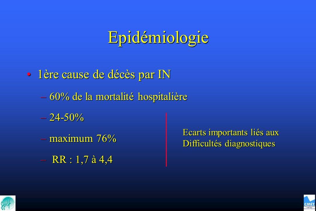 1ère cause de décès par IN1ère cause de décès par IN –60% de la mortalité hospitalière –24-50% –maximum 76% – RR : 1,7 à 4,4 Epidémiologie Ecarts importants liés aux Difficultés diagnostiques