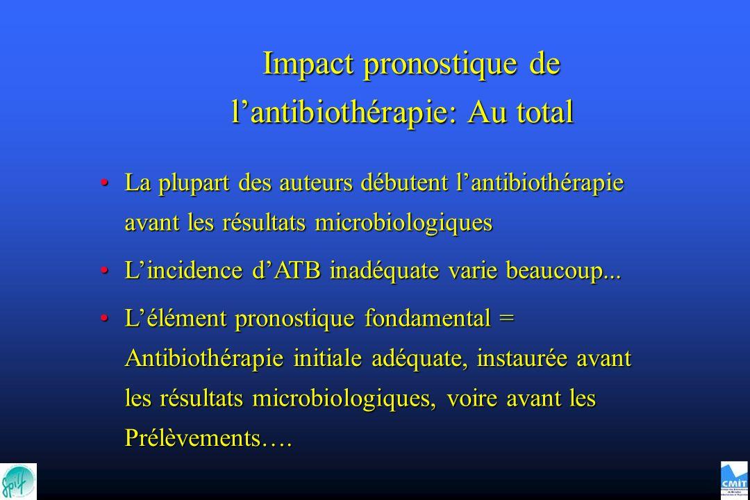 La plupart des auteurs débutent lantibiothérapie avant les résultats microbiologiques Lincidence dATB inadéquate varie beaucoup... Lélément pronostiqu