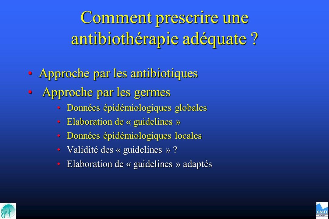 Comment prescrire une antibiothérapie adéquate ? Approche par les antibiotiquesApproche par les antibiotiques Approche par les germes Approche par les
