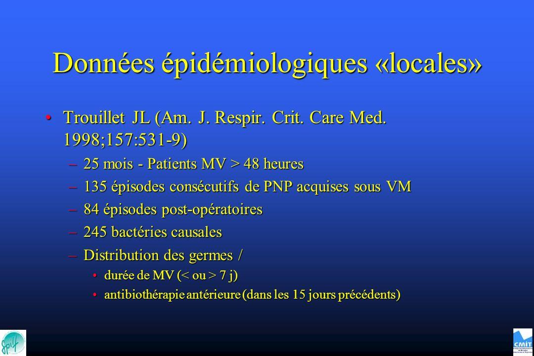 Données épidémiologiques «locales» Trouillet JL (Am. J. Respir. Crit. Care Med. 1998;157:531-9)Trouillet JL (Am. J. Respir. Crit. Care Med. 1998;157:5