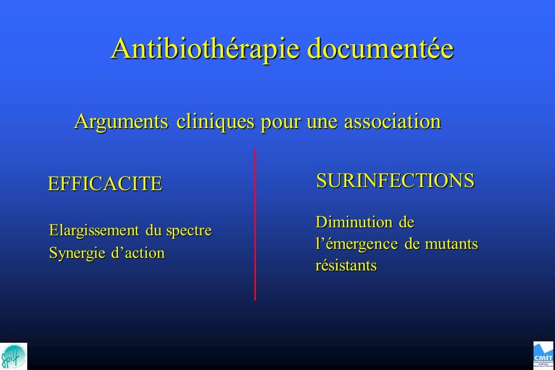 EFFICACITE SURINFECTIONS Elargissement du spectre Synergie daction Diminution de lémergence de mutants résistants Arguments cliniques pour une associa