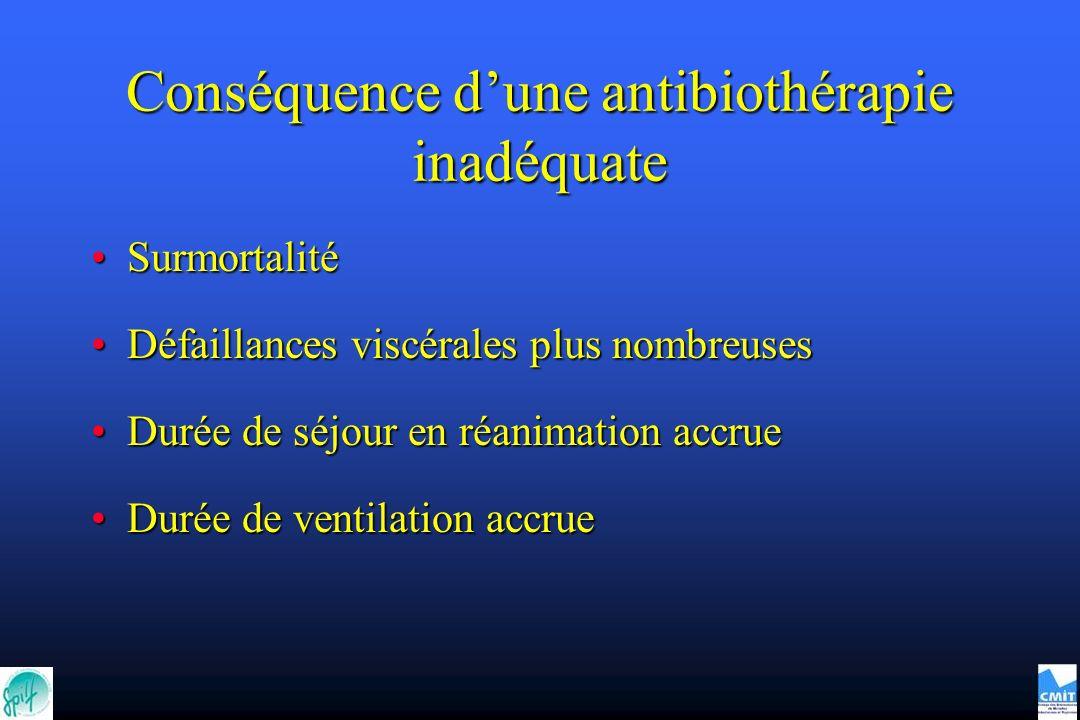 Conséquence dune antibiothérapie inadéquate SurmortalitéSurmortalité Défaillances viscérales plus nombreusesDéfaillances viscérales plus nombreuses Durée de séjour en réanimation accrueDurée de séjour en réanimation accrue Durée de ventilation accrueDurée de ventilation accrue
