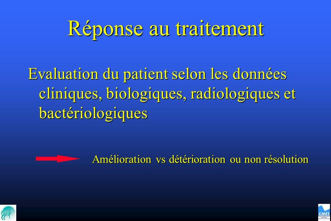 Evaluation du patient selon les données cliniques, biologiques, radiologiques et bactériologiques Amélioration vs détérioration ou non résolution Réponse au traitement