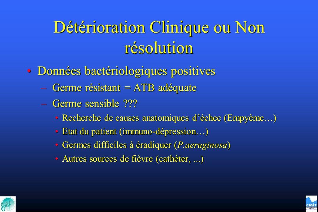 Détérioration Clinique ou Non résolution Données bactériologiques positivesDonnées bactériologiques positives – Germe résistant = ATB adéquate – Germe sensible ??.
