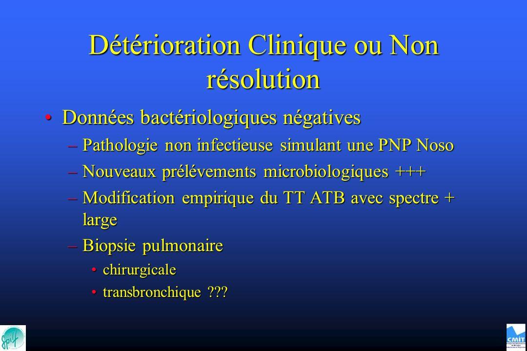 Détérioration Clinique ou Non résolution Données bactériologiques négativesDonnées bactériologiques négatives –Pathologie non infectieuse simulant une