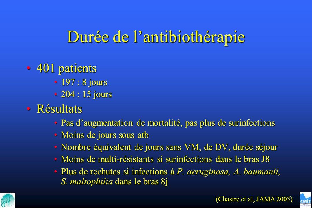 Durée de lantibiothérapie 401 patients401 patients 197 : 8 jours197 : 8 jours 204 : 15 jours204 : 15 jours RésultatsRésultats Pas daugmentation de mor