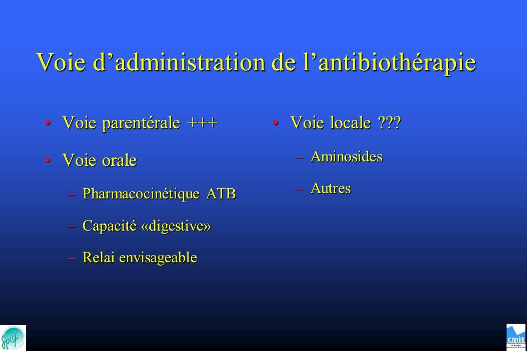 Voie dadministration de lantibiothérapie Voie parentérale +++Voie parentérale +++ Voie oraleVoie orale –Pharmacocinétique ATB –Capacité «digestive» –Relai envisageable Voie locale ???Voie locale ??.