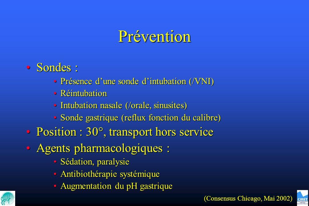 Prévention Sondes :Sondes : Présence dune sonde dintubation (/VNI)Présence dune sonde dintubation (/VNI) RéintubationRéintubation Intubation nasale (/orale, sinusites)Intubation nasale (/orale, sinusites) Sonde gastrique (reflux fonction du calibre)Sonde gastrique (reflux fonction du calibre) Position : 30°, transport hors servicePosition : 30°, transport hors service Agents pharmacologiques :Agents pharmacologiques : Sédation, paralysieSédation, paralysie Antibiothérapie systémiqueAntibiothérapie systémique Augmentation du pH gastriqueAugmentation du pH gastrique (Consensus Chicago, Mai 2002)