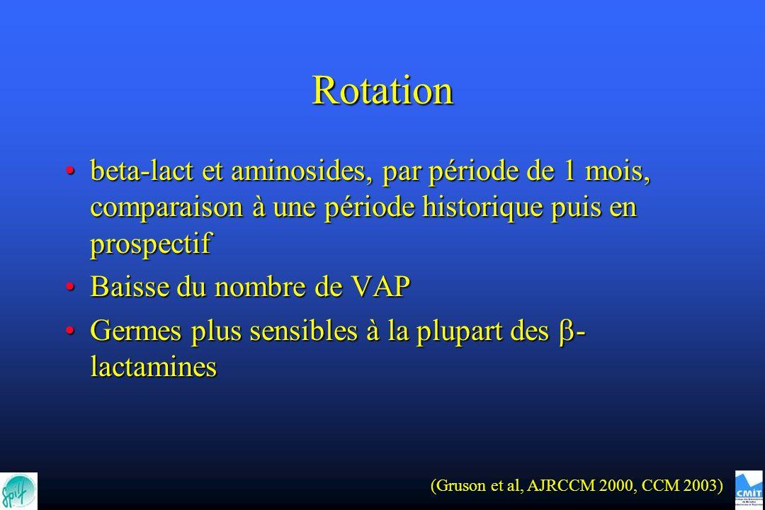 Rotation beta-lact et aminosides, par période de 1 mois, comparaison à une période historique puis en prospectifbeta-lact et aminosides, par période de 1 mois, comparaison à une période historique puis en prospectif Baisse du nombre de VAPBaisse du nombre de VAP Germes plus sensibles à la plupart des - lactaminesGermes plus sensibles à la plupart des - lactamines (Gruson et al, AJRCCM 2000, CCM 2003)