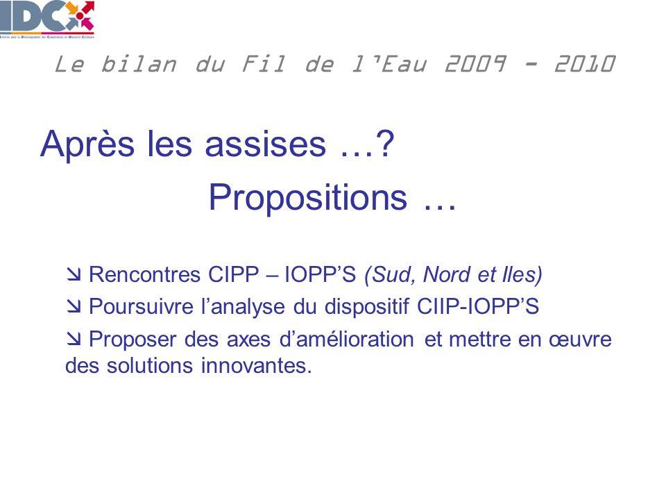 Le bilan du Fil de lEau 2009 - 2010 Après les assises ….