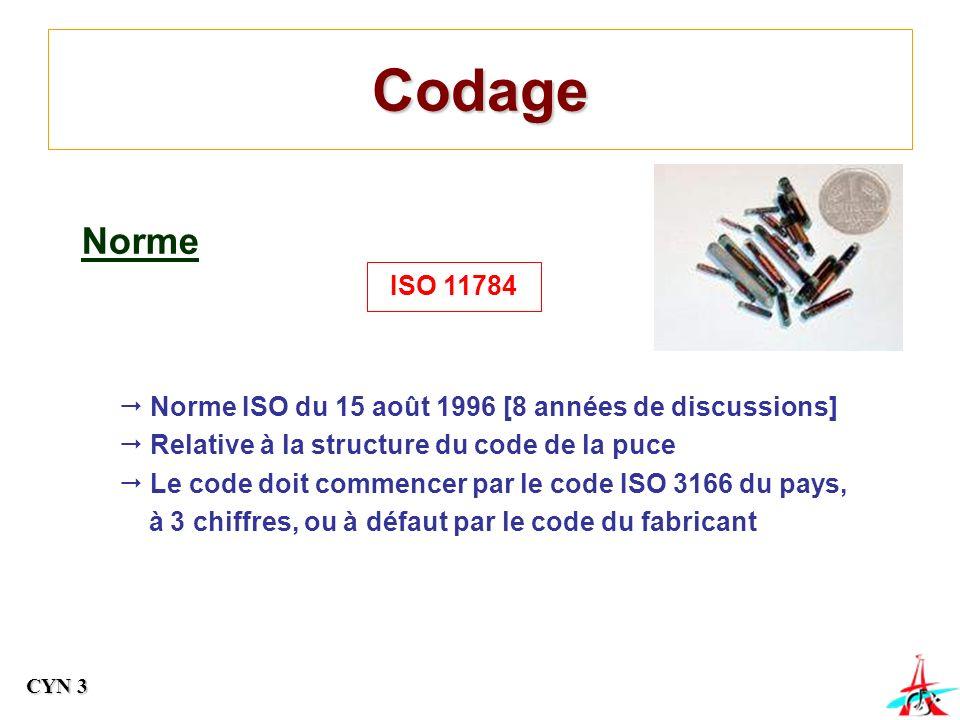 Codage Norme ISO 11784 Norme ISO du 15 août 1996 [8 années de discussions] Relative à la structure du code de la puce Le code doit commencer par le code ISO 3166 du pays, à 3 chiffres, ou à défaut par le code du fabricant CYN 3