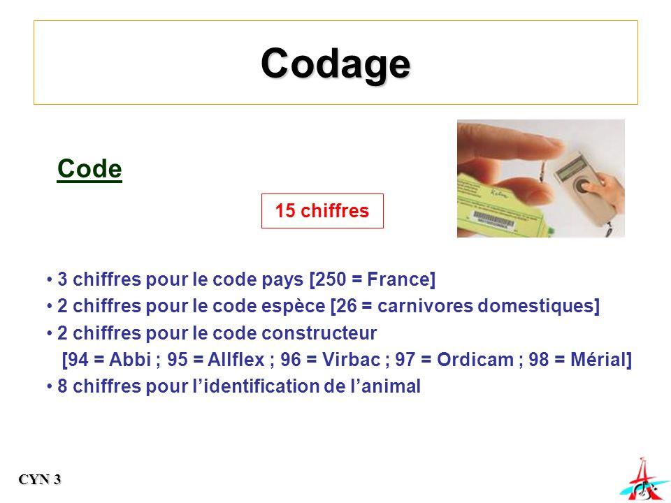 Code 15 chiffres 3 chiffres pour le code pays [250 = France] 2 chiffres pour le code espèce [26 = carnivores domestiques] 2 chiffres pour le code constructeur [94 = Abbi ; 95 = Allflex ; 96 = Virbac ; 97 = Ordicam ; 98 = Mérial] 8 chiffres pour lidentification de lanimal Codage CYN 3