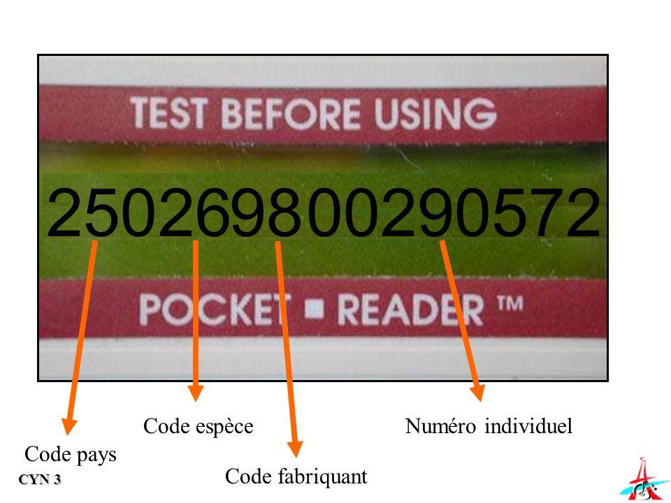 250269800290572 Code pays Code espèce Code fabriquant Numéro individuel CYN 3