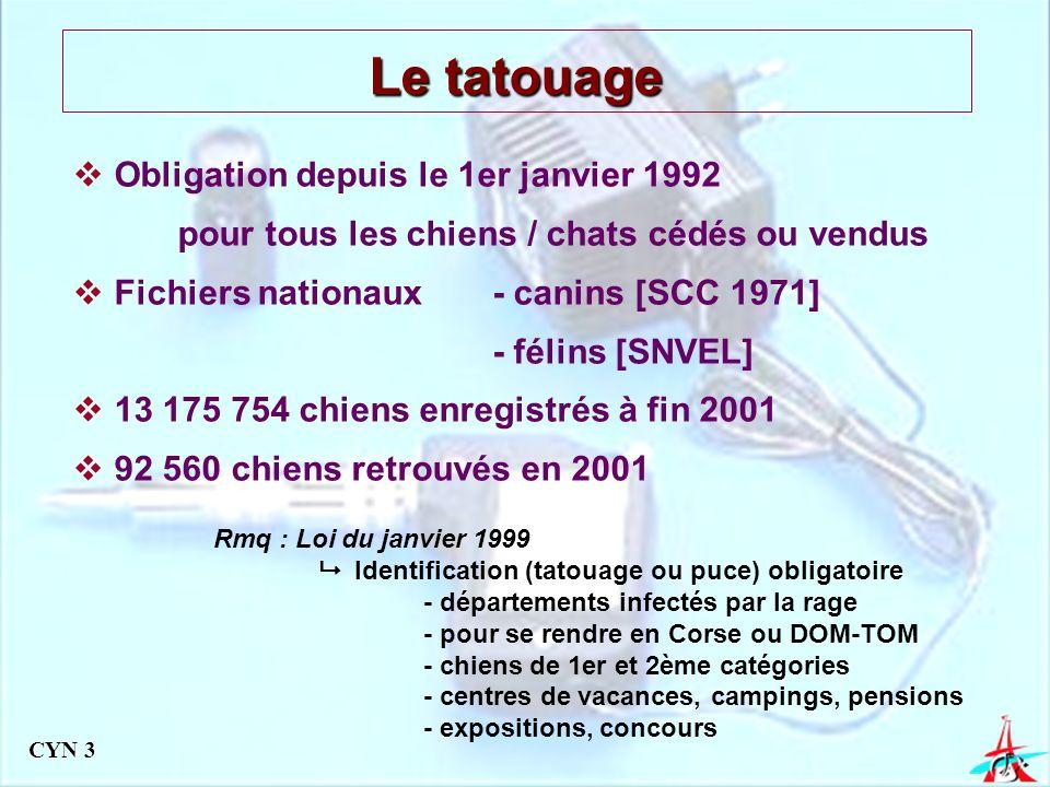 La réglementation française La loi du 6 janvier 1999 Obligation didentification pour tous les chiens et chats donnés ou vendus, ceux qui sont vaccinés contre la rage, et tous le chiens de plus de 4 mois nés après le 8 janvier 1999.