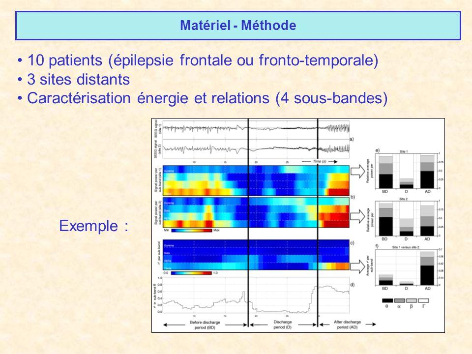 Matériel - Méthode 10 patients (épilepsie frontale ou fronto-temporale) 3 sites distants Caractérisation énergie et relations (4 sous-bandes) Exemple
