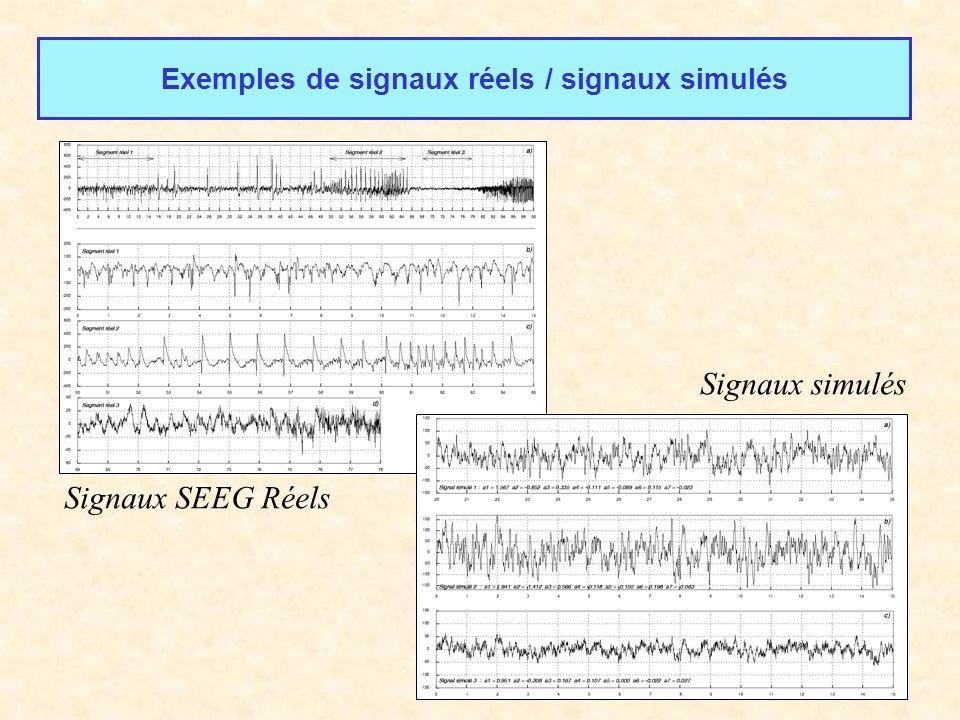 Exemples de signaux réels / signaux simulés Signaux SEEG Réels Signaux simulés