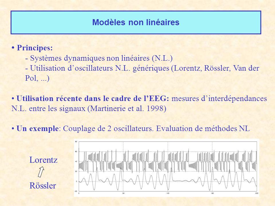 Modèles non linéaires Principes: - Systèmes dynamiques non linéaires (N.L.) - Utilisation doscillateurs N.L. génériques (Lorentz, Rössler, Van der Pol
