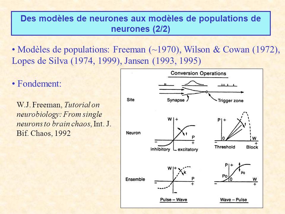Des modèles de neurones aux modèles de populations de neurones (2/2) Modèles de populations: Freeman (~1970), Wilson & Cowan (1972), Lopes de Silva (1