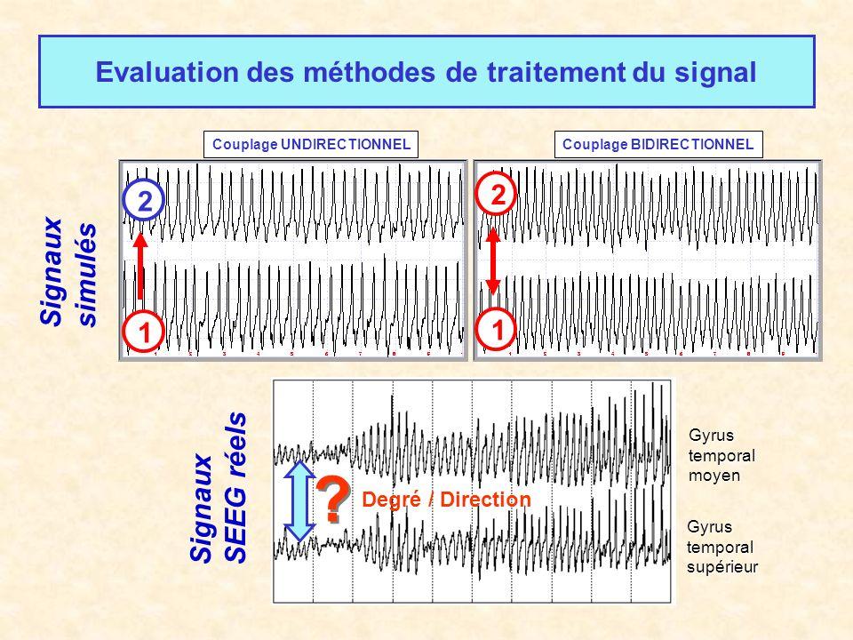 Evaluation des méthodes de traitement du signal Signaux simulés Couplage BIDIRECTIONNEL Couplage UNDIRECTIONNEL Gyrus temporal moyen Gyrus temporal supérieur Signaux SEEG réels .