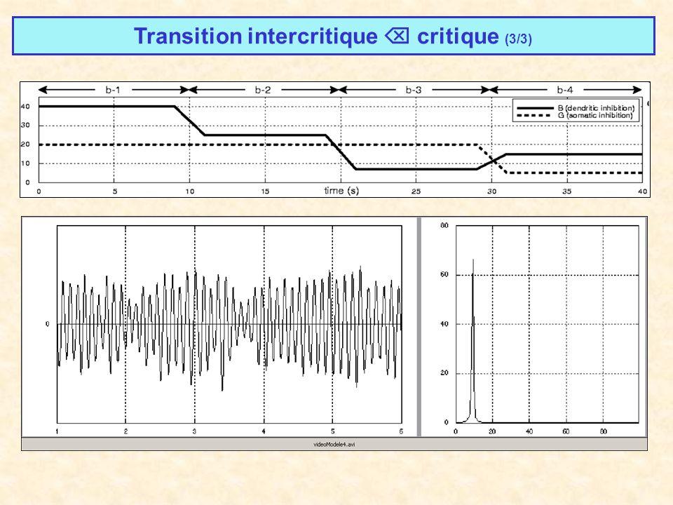 Transition intercritique critique (3/3)